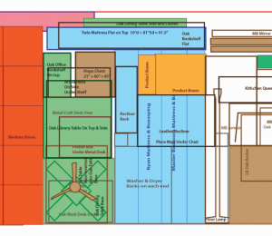 Placement Diagram of inside truck