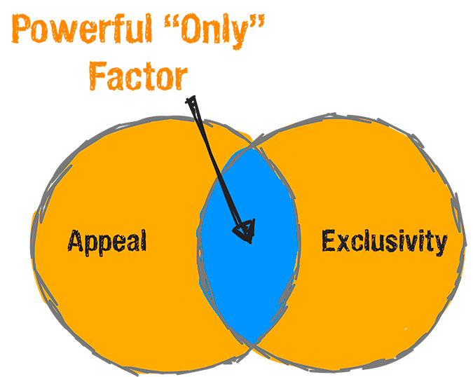 appeal-exclusivity